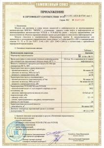 СС-ТР-ТС-012-Приложение-лист-1